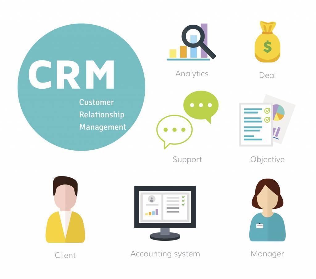 CRM relation client