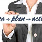 Définition : plan de marchéage